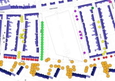 Analyse en bomenplan