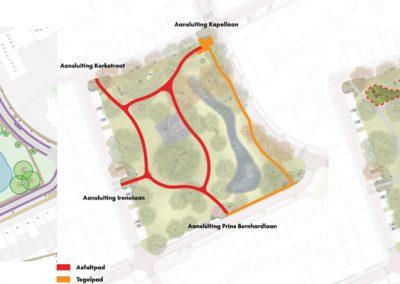 Beoordeling bomen, nieuwe routing en spelen